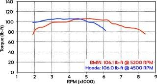2018-Honda-Gold-Wing-vs-BMW-K-1600-GTL-dyno-run-TQ.thumb.jpg.f4bed0981a3b7028fdd36f9cde84db21.jpg