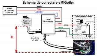 schema-conectare.thumb.jpg.c64bd85f81031e1554ff7f4695856ad8.jpg